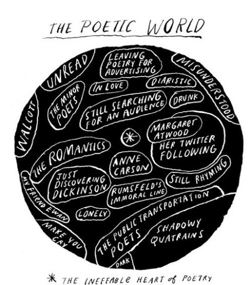 poetic-world