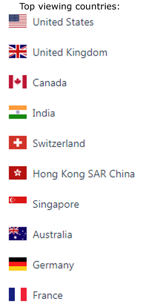 Top viewing countries